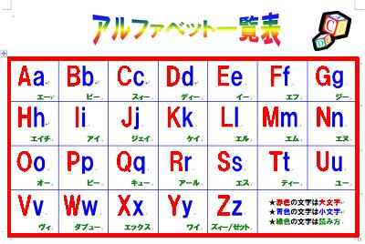 microsoft word 2007 templates