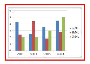 PowerPoint 2010でグラフの系列と分類を入れ替える方法